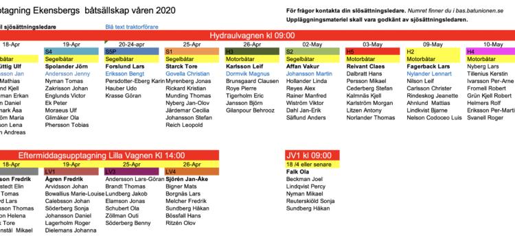 Sjösättningsschema 2020